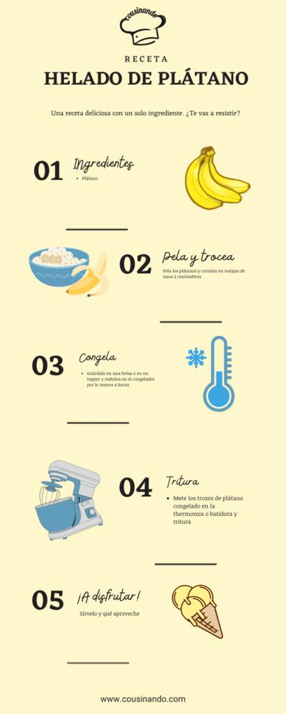 como hacer helado de platano en 5 pasos